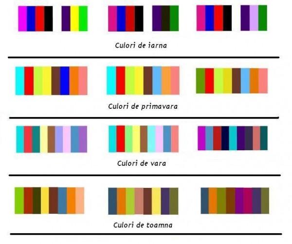 Combinarea culorilor 145-Teoria-si-semnificatia-culorilor--reguli-in-combinarea-culorilor1.jpg